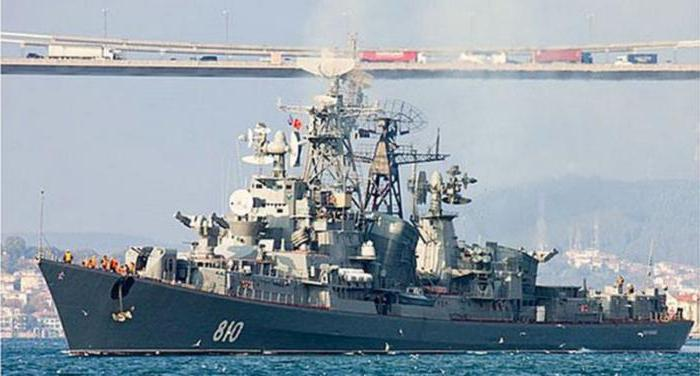Classification of warships